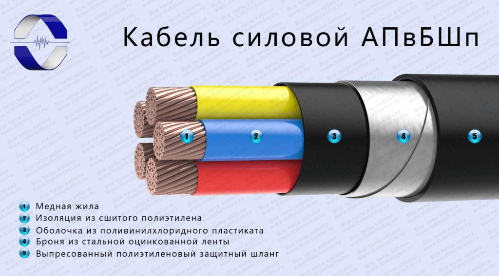 Пример силового кабеля в разрезе