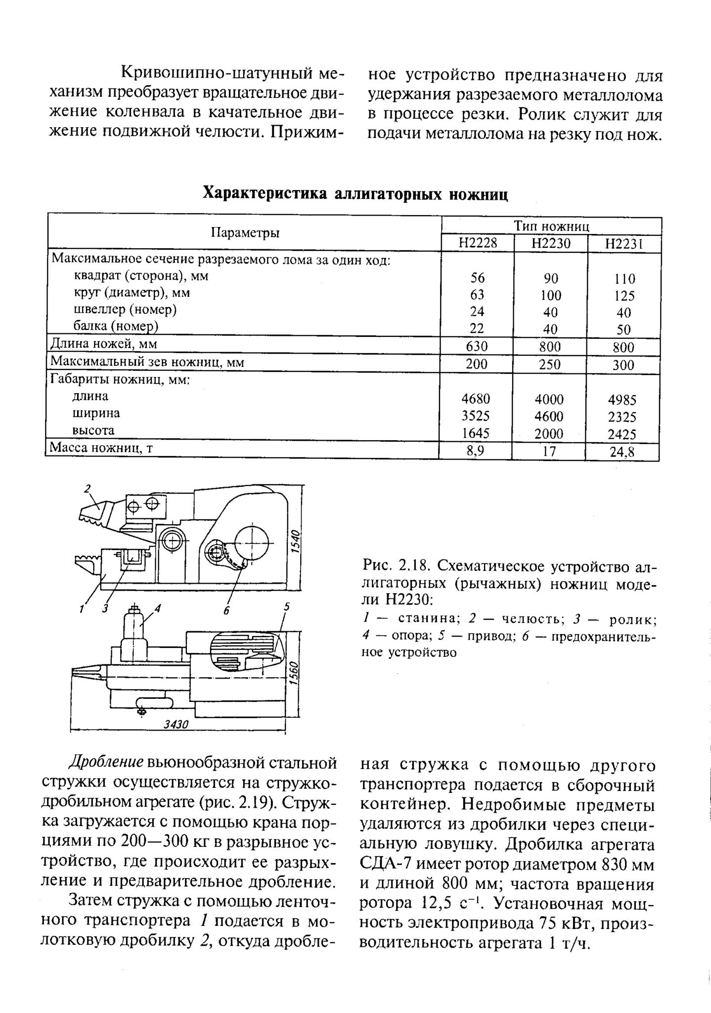 Характеристика аллигаторных ножниц Н2228, Н2230, Н2231