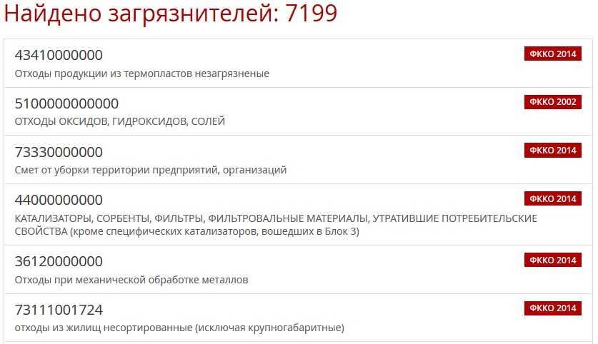 Устройство каталога ФККО