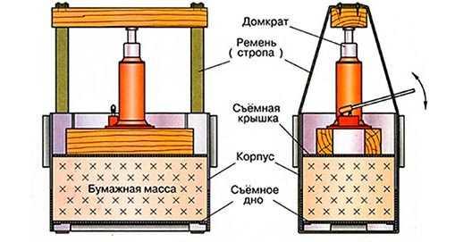 Схема пресса для макулатуры с использованием гидравлического домкрата