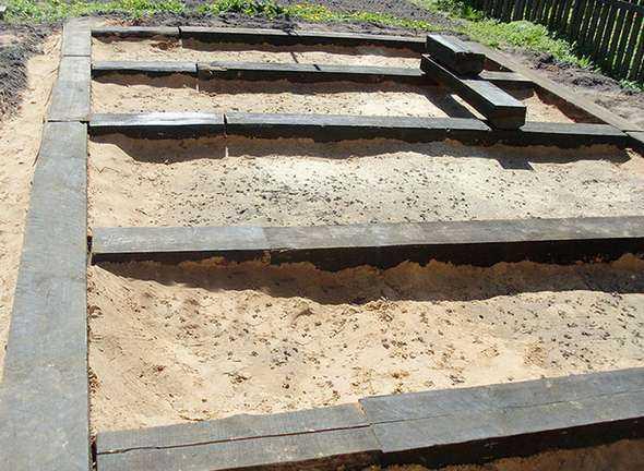 Фундамент из деревянных шпал