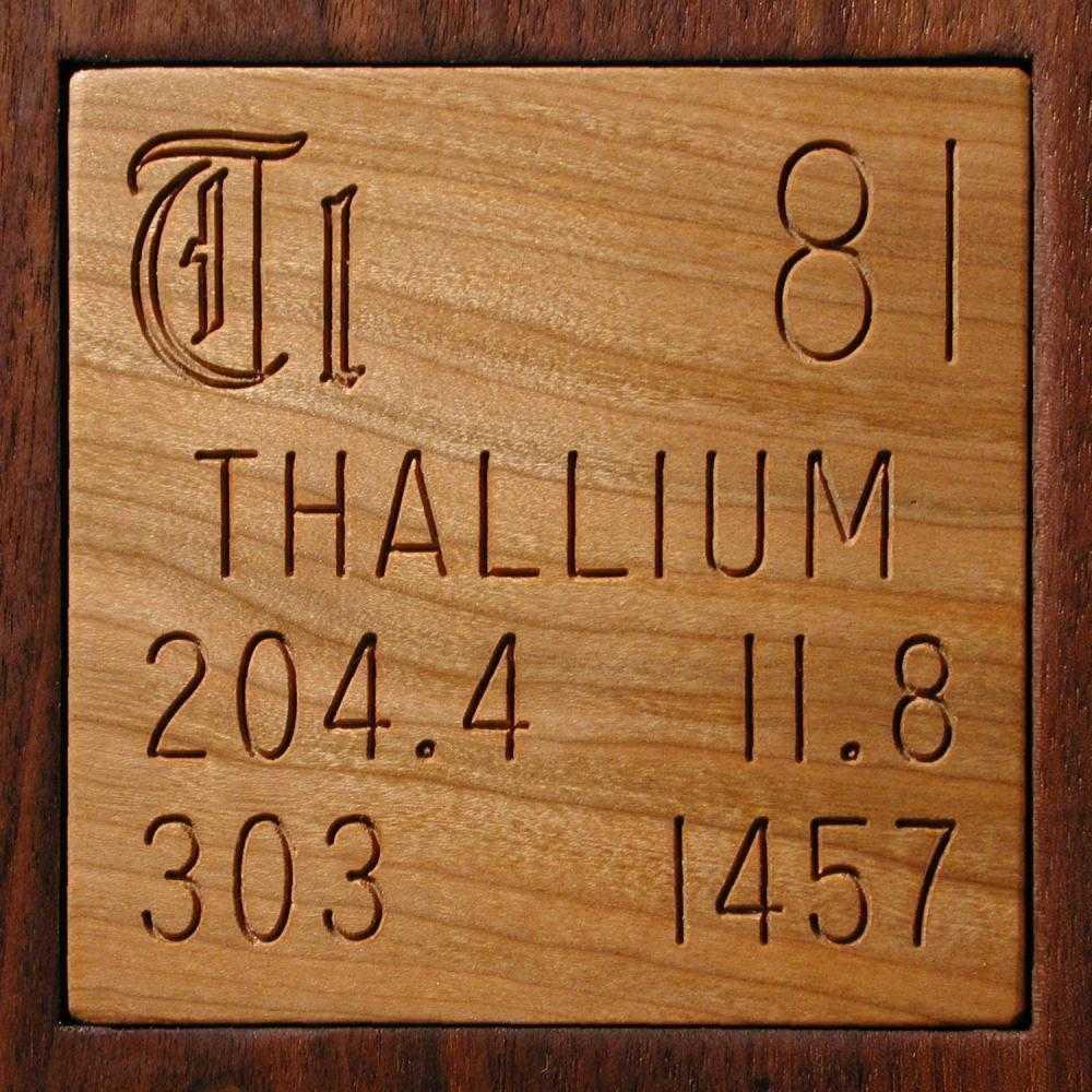 талий в периодической таблице