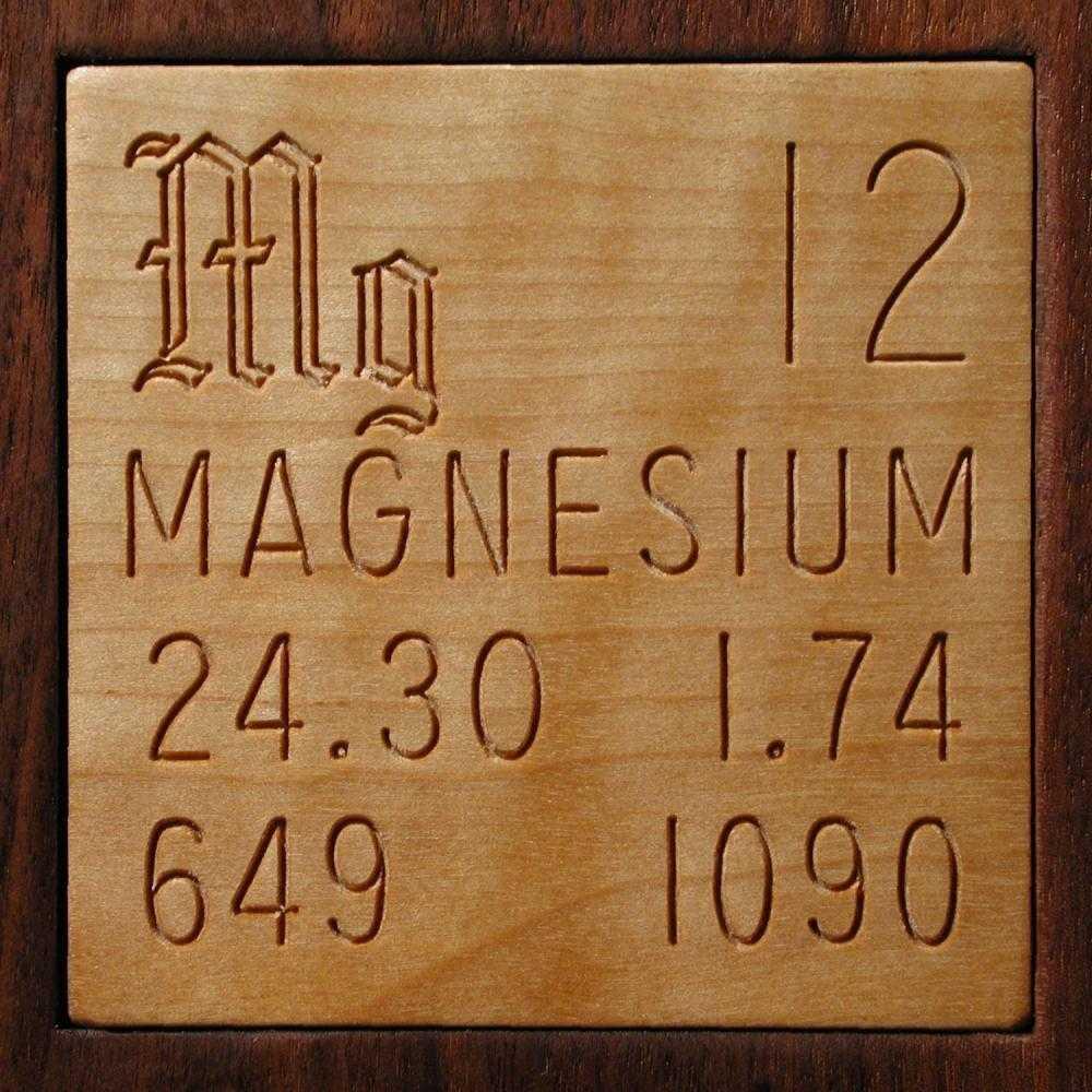 магний в таблице Менделеева