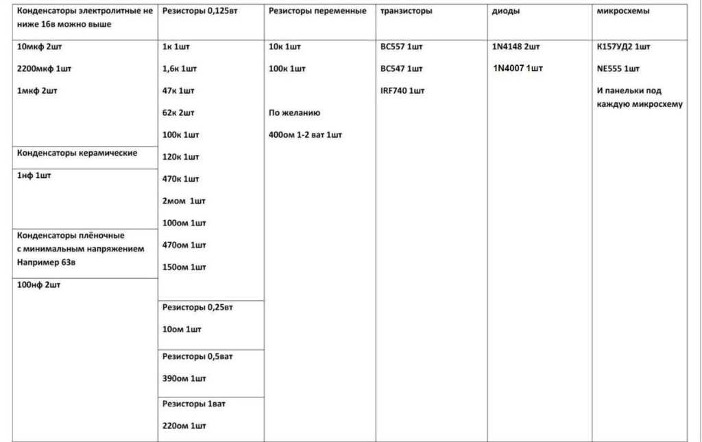 список деталей для сборки металлоискателя Пират