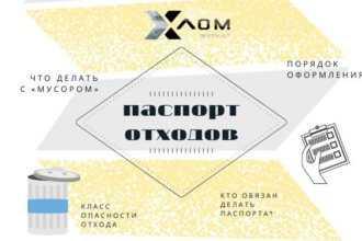 отходов Обложка 330x220 - Паспорт отходов 1-4 класса опасности: кто должен делать, порядок оформления