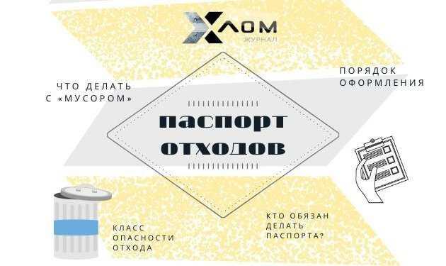 отходов Обложка 630x375 - Паспорт отходов 1-4 класса опасности: кто должен делать, порядок оформления