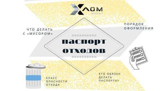 отходов Обложка 690x375 - Паспорт отходов 1-4 класса опасности: кто должен делать, порядок оформления